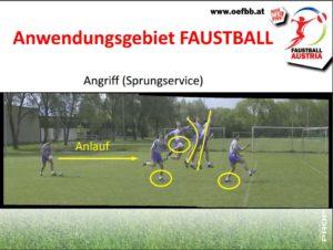 Spezielle Trainingslehre - Faustball Instruktor Lehrgang 2015